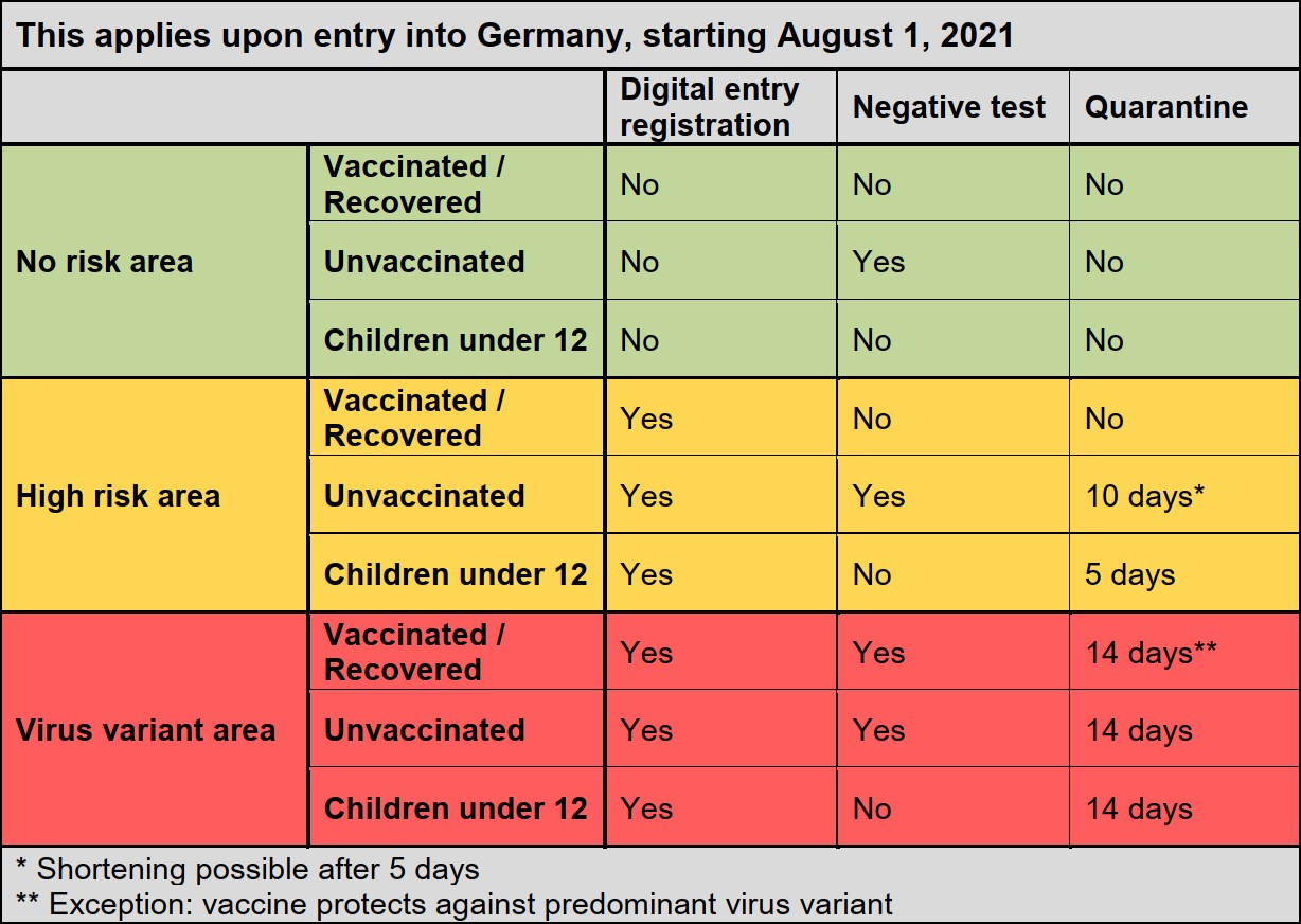 Corona Virus – Relevant information as of October 20, 20220 for ...